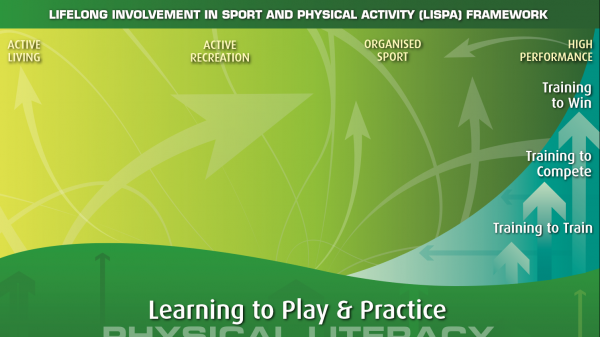 Lifelong Involvment in Sport & Physical Activity